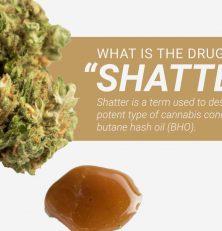 How people use Darknet to buy shatter drug